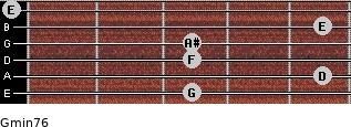Gmin7/6 for guitar on frets 3, 5, 3, 3, 5, 0