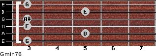 Gmin7/6 for guitar on frets 3, 5, 3, 3, 5, 3
