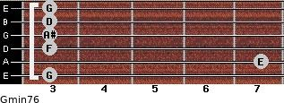 Gmin7/6 for guitar on frets 3, 7, 3, 3, 3, 3