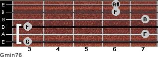 Gmin7/6 for guitar on frets 3, 7, 3, 7, 6, 6