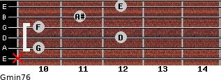 Gmin7/6 for guitar on frets x, 10, 12, 10, 11, 12