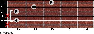 Gmin7/6 for guitar on frets x, 10, x, 10, 11, 12