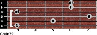 Gmin7/9 for guitar on frets 3, 5, 7, 3, 6, 6