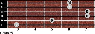 Gmin7/9 for guitar on frets 3, 5, 7, 7, 6, 6