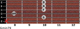 Gmin7/9 for guitar on frets x, 10, 8, 10, 10, 10