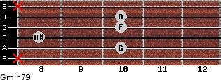 Gmin7/9 for guitar on frets x, 10, 8, 10, 10, x