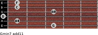 Gmin7(add11) for guitar on frets 3, 1, 0, 3, 1, 1