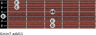 Gmin7(add11) for guitar on frets 3, 3, 0, 3, 1, 1