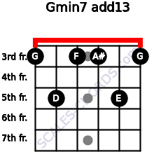 Gmin7(add13) for guitar on frets 3, 5, 3, 3, 5, 3