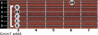 Gmin7(add4) for guitar on frets 3, 3, 3, 3, 3, 6