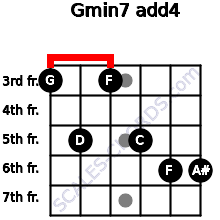 Gmin7(add4) for guitar on frets 3, 5, 3, 5, 6, 6