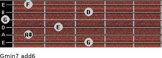 Gmin7(add6) for guitar on frets 3, 1, 2, 0, 3, 1
