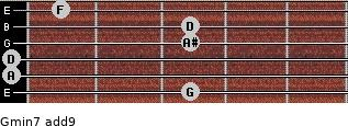 Gmin7(add9) for guitar on frets 3, 0, 0, 3, 3, 1