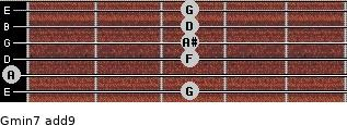 Gmin7(add9) for guitar on frets 3, 0, 3, 3, 3, 3