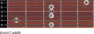Gmin7(add9) for guitar on frets 3, 1, 3, 3, 3, 5