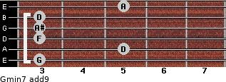Gmin7(add9) for guitar on frets 3, 5, 3, 3, 3, 5