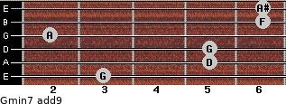 Gmin7(add9) for guitar on frets 3, 5, 5, 2, 6, 6