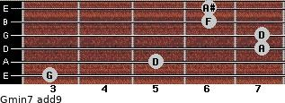 Gmin7(add9) for guitar on frets 3, 5, 7, 7, 6, 6