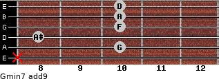 Gmin7(add9) for guitar on frets x, 10, 8, 10, 10, 10