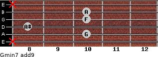 Gmin7(add9) for guitar on frets x, 10, 8, 10, 10, x