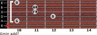 Gmin(add7) for guitar on frets x, 10, 12, 11, 11, 10