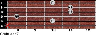 Gmin(add7) for guitar on frets x, 10, 8, 11, 11, 10