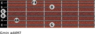 Gmin(addM7) for guitar on frets 3, 1, 0, 0, 3, 2