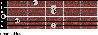 Gmin(addM7) for guitar on frets 3, 1, 0, 3, 3, 2