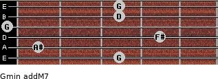 Gmin(addM7) for guitar on frets 3, 1, 4, 0, 3, 3