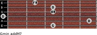 Gmin(addM7) for guitar on frets 3, 5, 0, 3, 3, 2