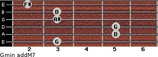 Gmin(addM7) for guitar on frets 3, 5, 5, 3, 3, 2