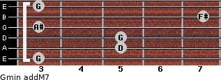 Gmin(addM7) for guitar on frets 3, 5, 5, 3, 7, 3