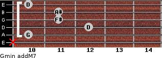 Gmin(addM7) for guitar on frets x, 10, 12, 11, 11, 10