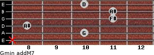 Gmin(addM7) for guitar on frets x, 10, 8, 11, 11, 10