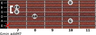 Gmin(addM7) for guitar on frets x, 10, 8, 7, 7, 10