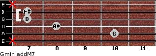 Gmin(addM7) for guitar on frets x, 10, 8, 7, 7, x