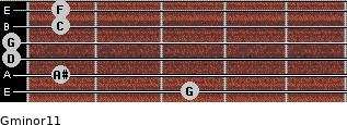 Gminor11 for guitar on frets 3, 1, 0, 0, 1, 1
