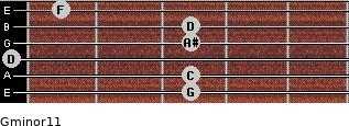 Gminor11 for guitar on frets 3, 3, 0, 3, 3, 1