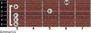 Gminor11 for guitar on frets 3, 3, 3, 5, 3, 6