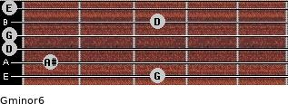 Gminor6 for guitar on frets 3, 1, 0, 0, 3, 0