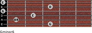 Gminor6 for guitar on frets 3, 1, 2, 0, 3, 0