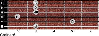 Gminor6 for guitar on frets 3, 5, 2, 3, 3, 3
