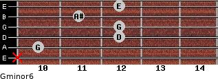 Gminor6 for guitar on frets x, 10, 12, 12, 11, 12