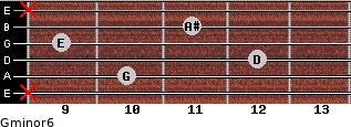 Gminor6 for guitar on frets x, 10, 12, 9, 11, x