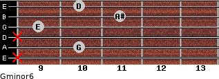 Gminor6 for guitar on frets x, 10, x, 9, 11, 10