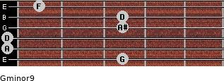 Gminor9 for guitar on frets 3, 0, 0, 3, 3, 1
