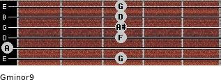 Gminor9 for guitar on frets 3, 0, 3, 3, 3, 3