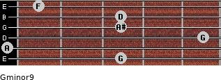 Gminor9 for guitar on frets 3, 0, 5, 3, 3, 1
