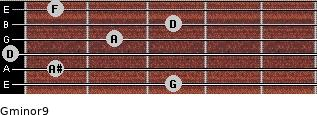 Gminor9 for guitar on frets 3, 1, 0, 2, 3, 1