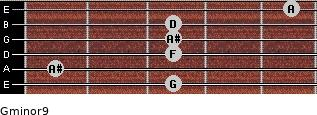 Gminor9 for guitar on frets 3, 1, 3, 3, 3, 5